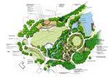 Projektovanie záhrad